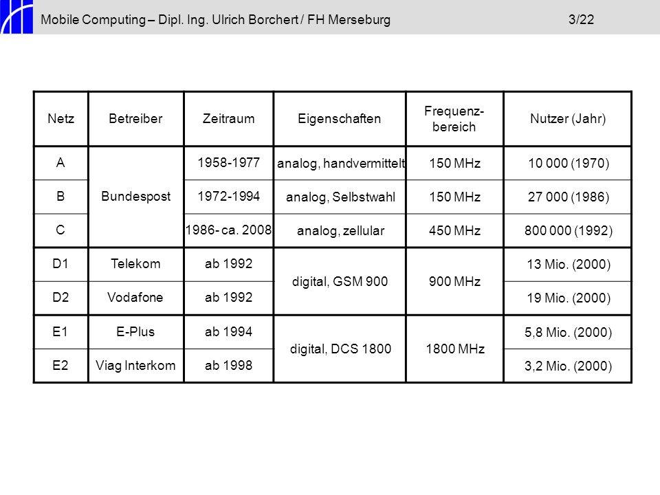 Mobile Computing – Dipl. Ing. Ulrich Borchert / FH Merseburg3/22 NetzBetreiberZeitraumEigenschaften Frequenz- bereich Nutzer (Jahr) A Bundespost 1958-