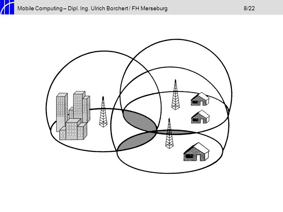 Mobile Computing – Dipl. Ing. Ulrich Borchert / FH Merseburg9/22 Umgebung Karlsruhe