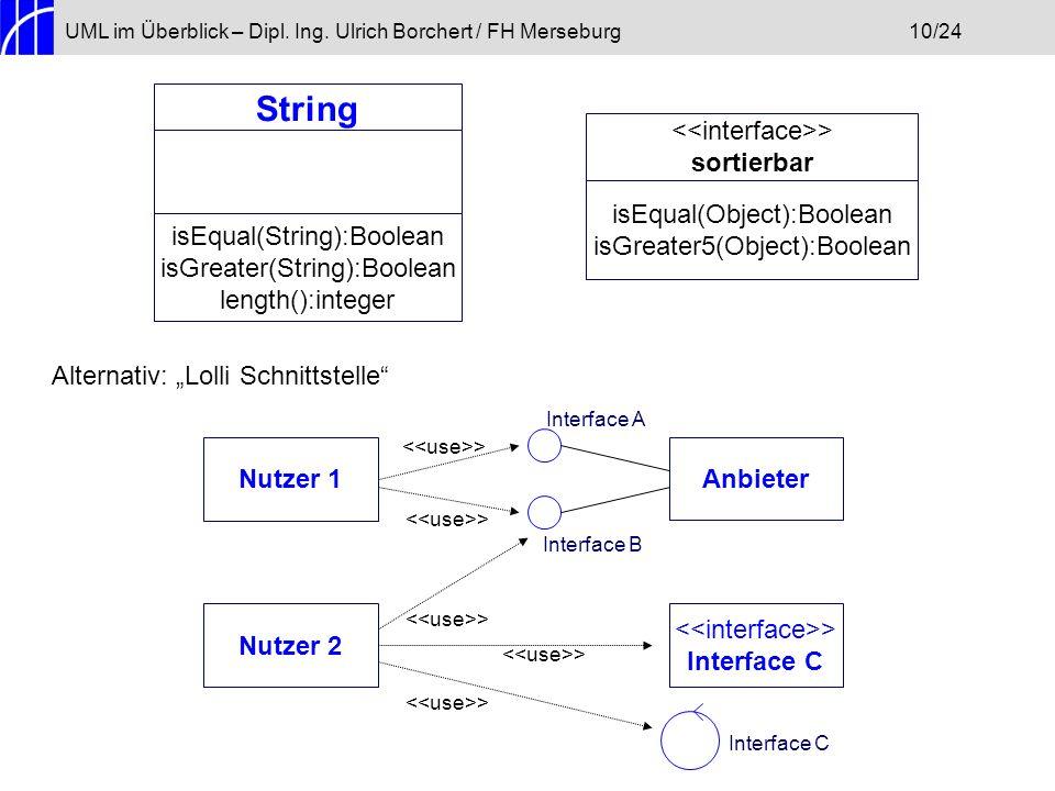 UML im Überblick – Dipl. Ing. Ulrich Borchert / FH Merseburg10/24 String isEqual(String):Boolean isGreater(String):Boolean length():integer > sortierb