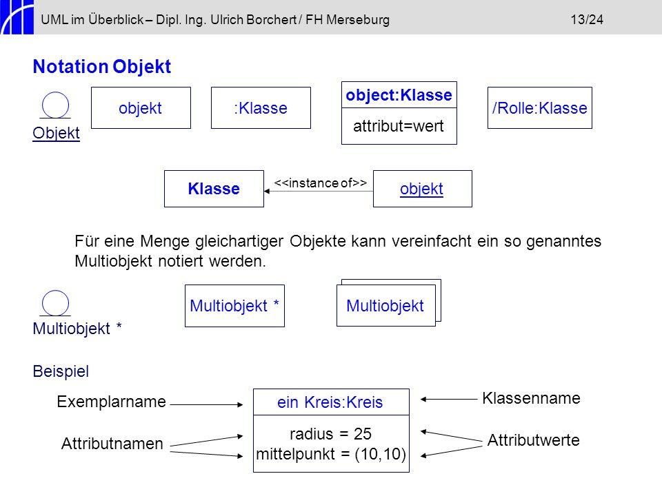 > Multiobjekt * UML im Überblick – Dipl. Ing. Ulrich Borchert / FH Merseburg13/24 Notation Objekt Objekt objekt/Rolle:Klasse:Klasse object:Klasse attr