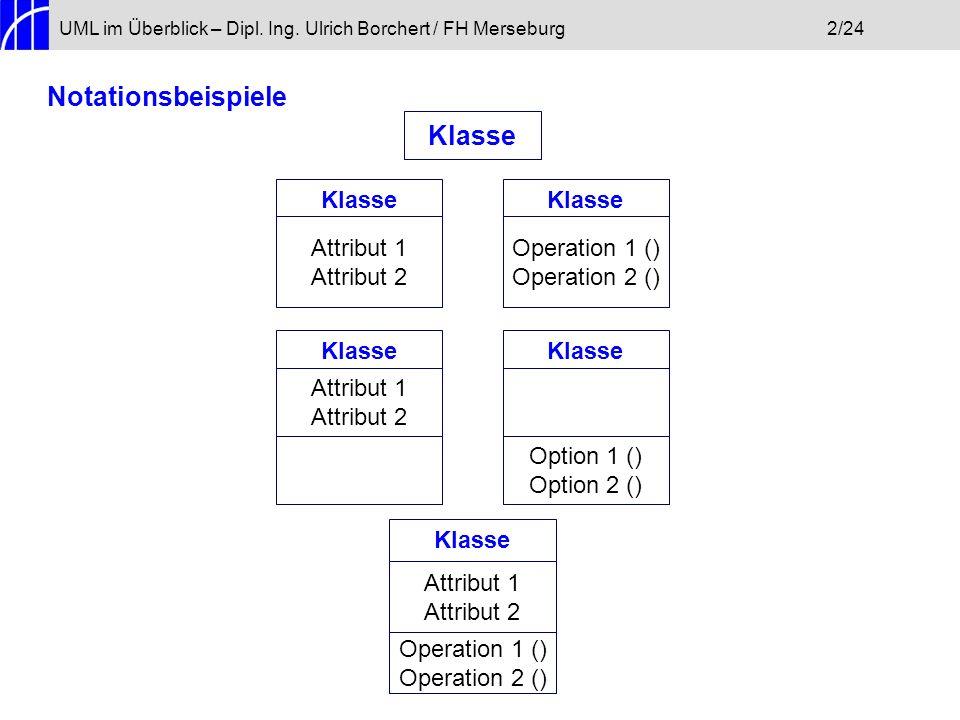 UML im Überblick – Dipl. Ing. Ulrich Borchert / FH Merseburg2/24 Notationsbeispiele Klasse Attribut 1 Attribut 2 Klasse Operation 1 () Operation 2 ()