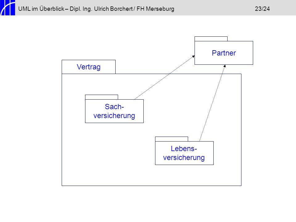 UML im Überblick – Dipl. Ing. Ulrich Borchert / FH Merseburg23/24 Vertrag Lebens- versicherung Sach- versicherung Partner