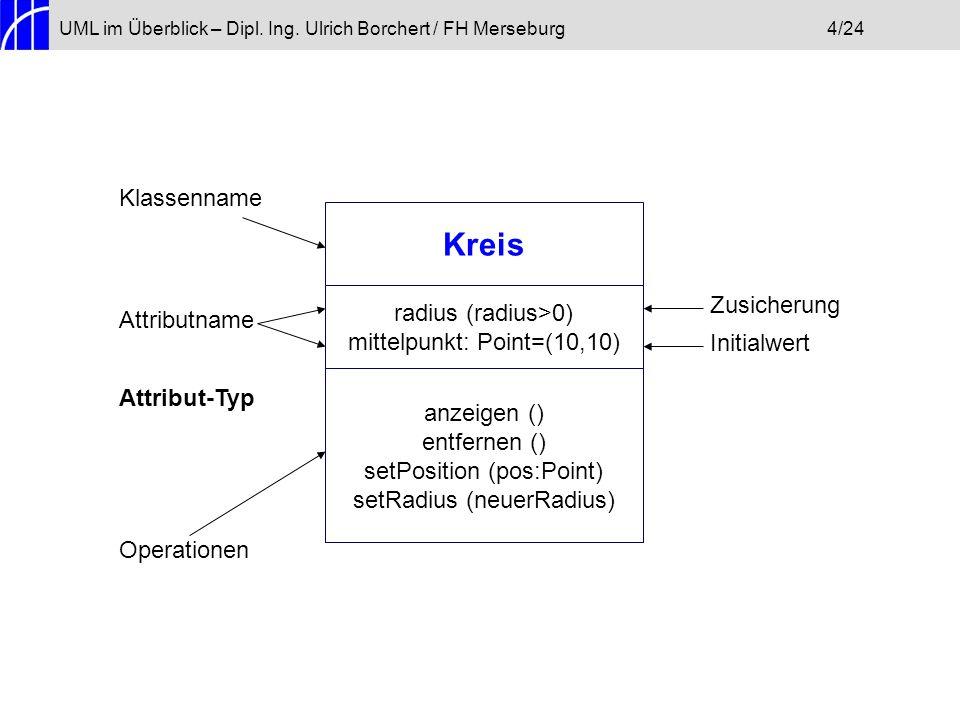 UML im Überblick – Dipl. Ing. Ulrich Borchert / FH Merseburg4/24 Kreis radius (radius>0) mittelpunkt: Point=(10,10) anzeigen () entfernen () setPositi