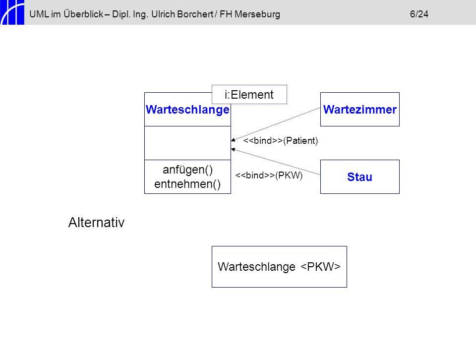 UML im Überblick – Dipl. Ing. Ulrich Borchert / FH Merseburg6/24 Warteschlange anfügen() entnehmen() i:Element Stau Wartezimmer Warteschlange >(Patien