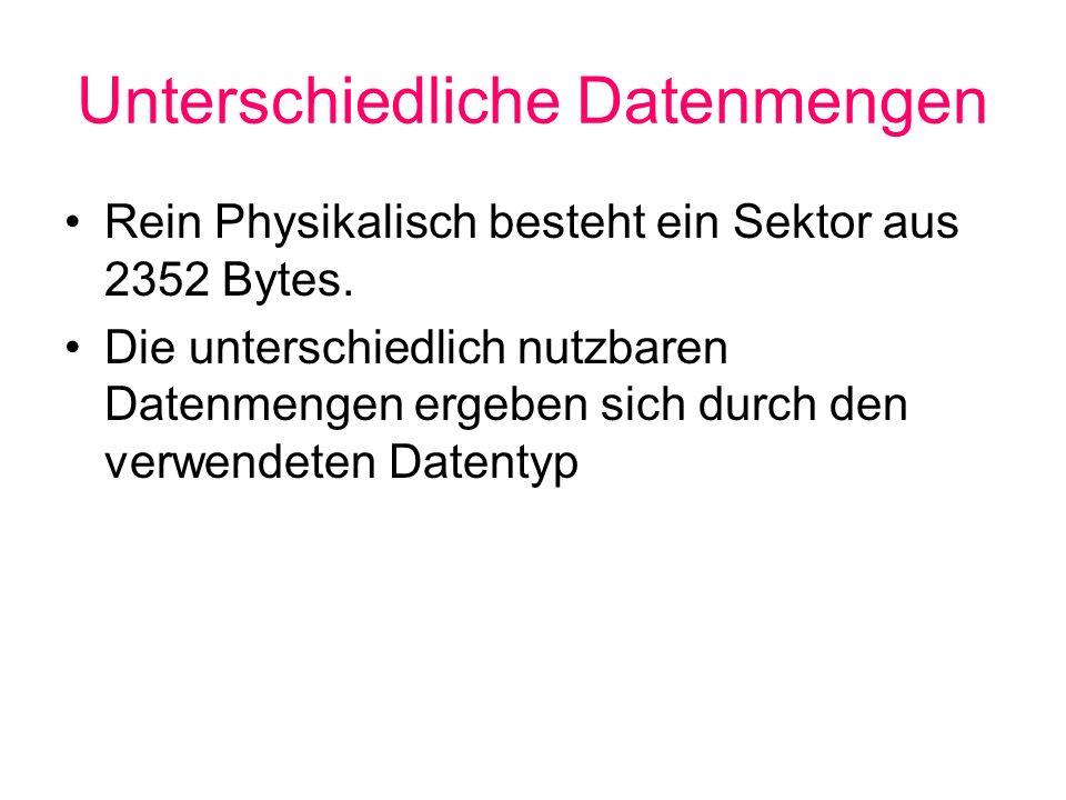 Unterschiedliche Datenmengen Rein Physikalisch besteht ein Sektor aus 2352 Bytes. Die unterschiedlich nutzbaren Datenmengen ergeben sich durch den ver