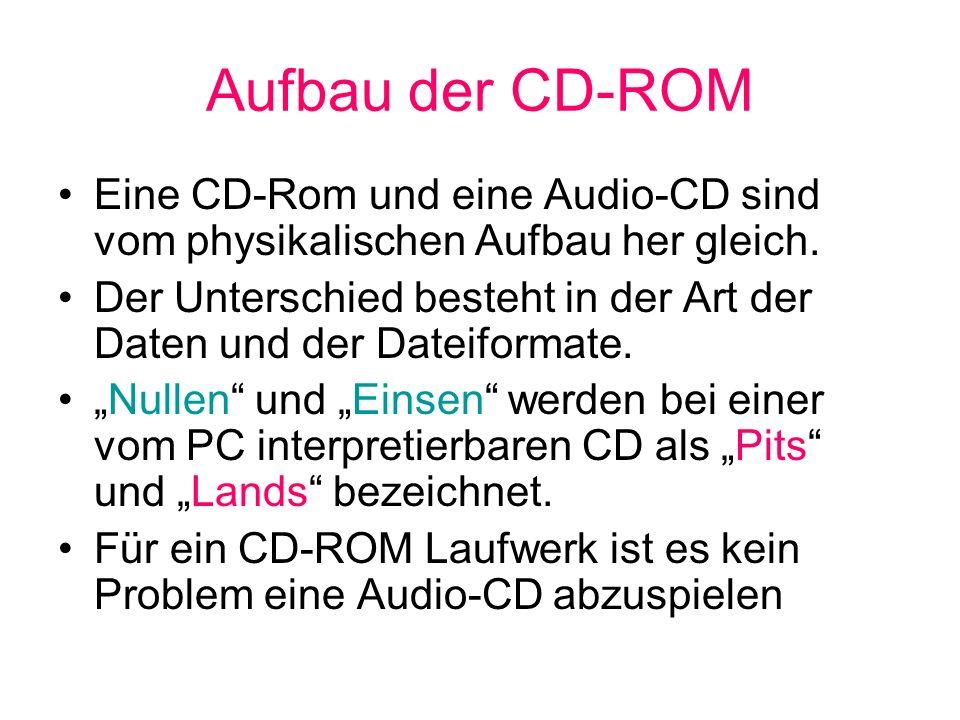 Aufbau der CD-ROM Eine CD-Rom und eine Audio-CD sind vom physikalischen Aufbau her gleich. Der Unterschied besteht in der Art der Daten und der Dateif
