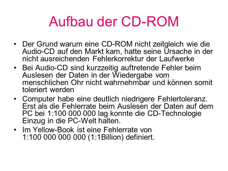 Aufbau der CD-ROM Der Grund warum eine CD-ROM nicht zeitgleich wie die Audio-CD auf den Markt kam, hatte seine Ursache in der nicht ausreichenden Fehl