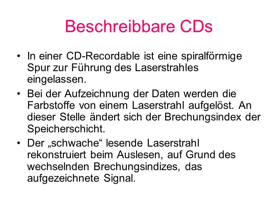 Beschreibbare CDs In einer CD-Recordable ist eine spiralförmige Spur zur Führung des Laserstrahles eingelassen. Bei der Aufzeichnung der Daten werden