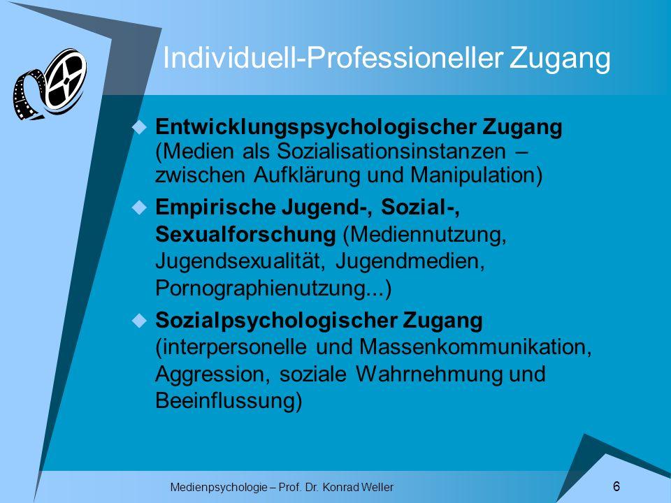 Medienpsychologie – Prof. Dr. Konrad Weller 6 Individuell-Professioneller Zugang Entwicklungspsychologischer Zugang (Medien als Sozialisationsinstanze