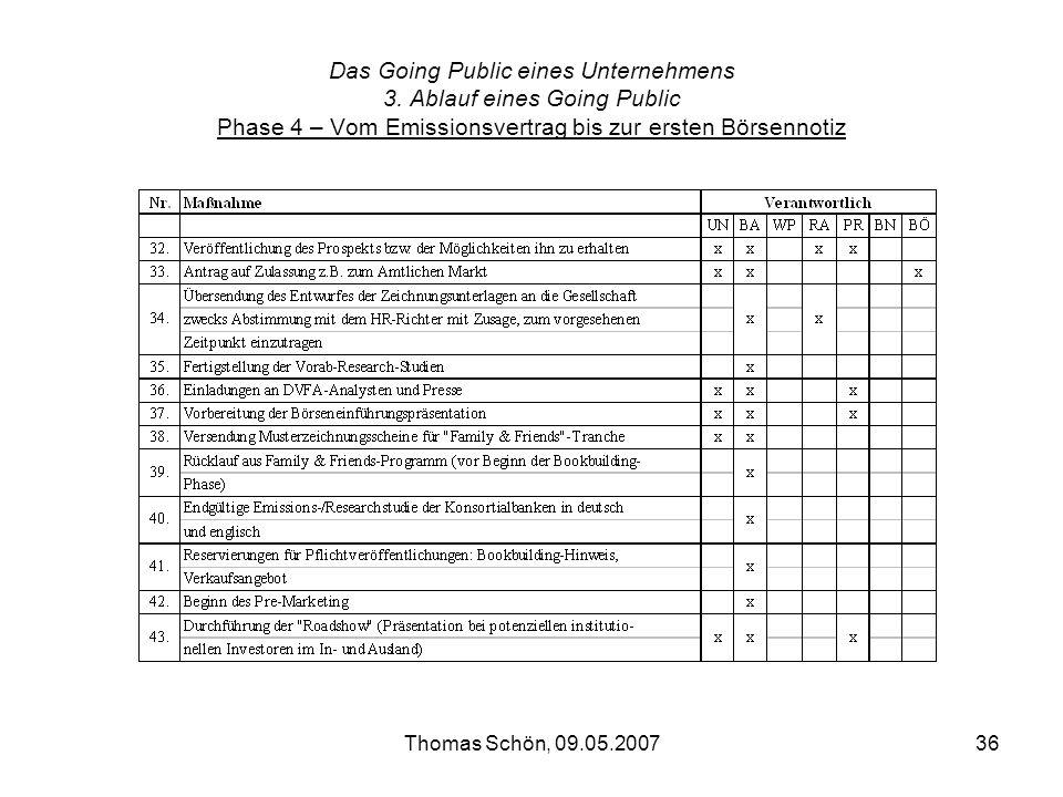 Thomas Schön, 09.05.200736 Das Going Public eines Unternehmens 3. Ablauf eines Going Public Phase 4 – Vom Emissionsvertrag bis zur ersten Börsennotiz