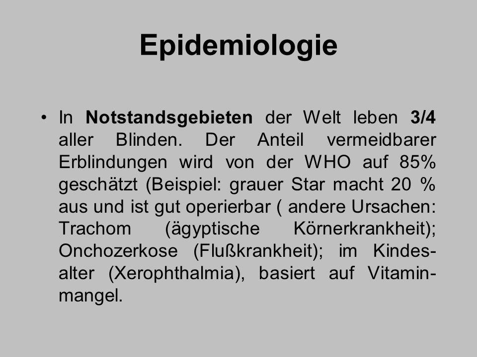 Epidemiologie In BRD 120 000 blinde Menschen (ca: 0,15 %); Anteil von Kindern und Jugendlichen ist sehr gering, Zahl der Altersblinden nimmt zu: ca.