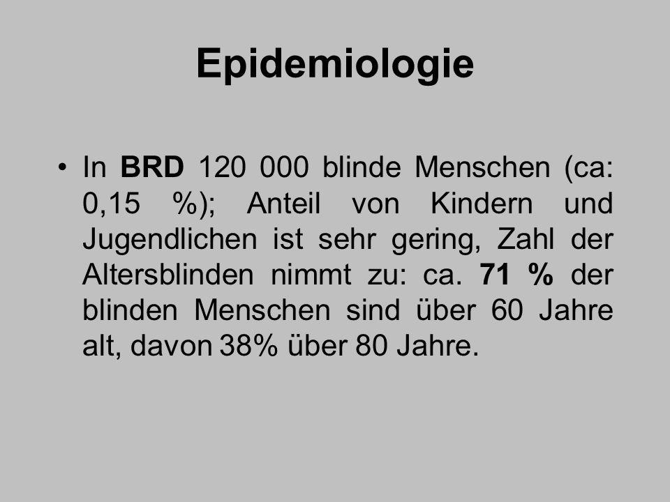 Epidemiologie In BRD 120 000 blinde Menschen (ca: 0,15 %); Anteil von Kindern und Jugendlichen ist sehr gering, Zahl der Altersblinden nimmt zu: ca. 7
