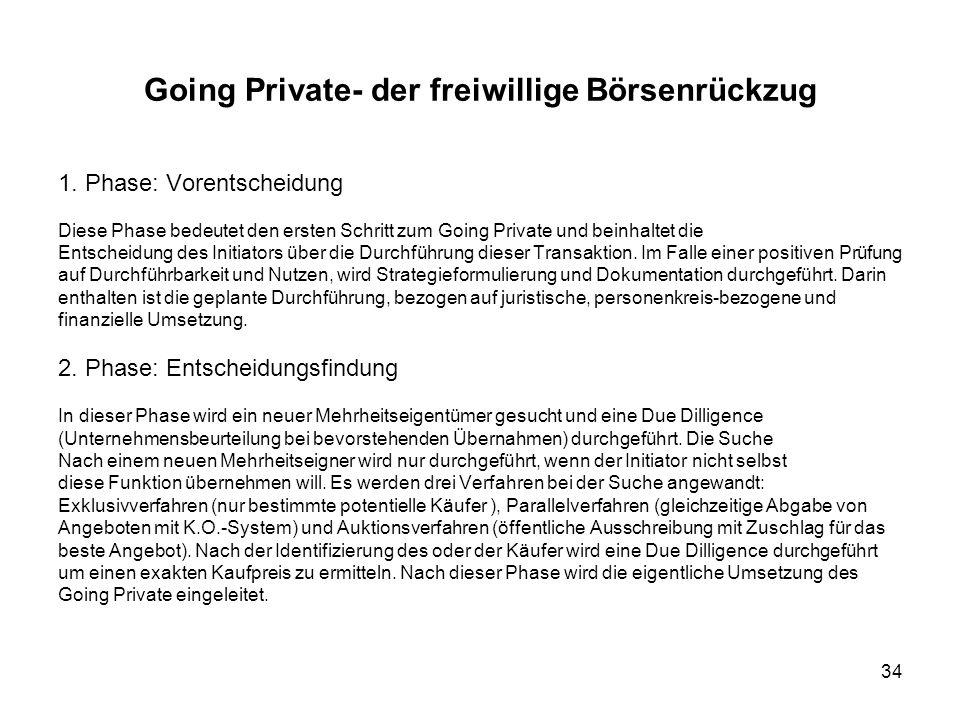 34 Going Private- der freiwillige Börsenrückzug 1. Phase: Vorentscheidung Diese Phase bedeutet den ersten Schritt zum Going Private und beinhaltet die