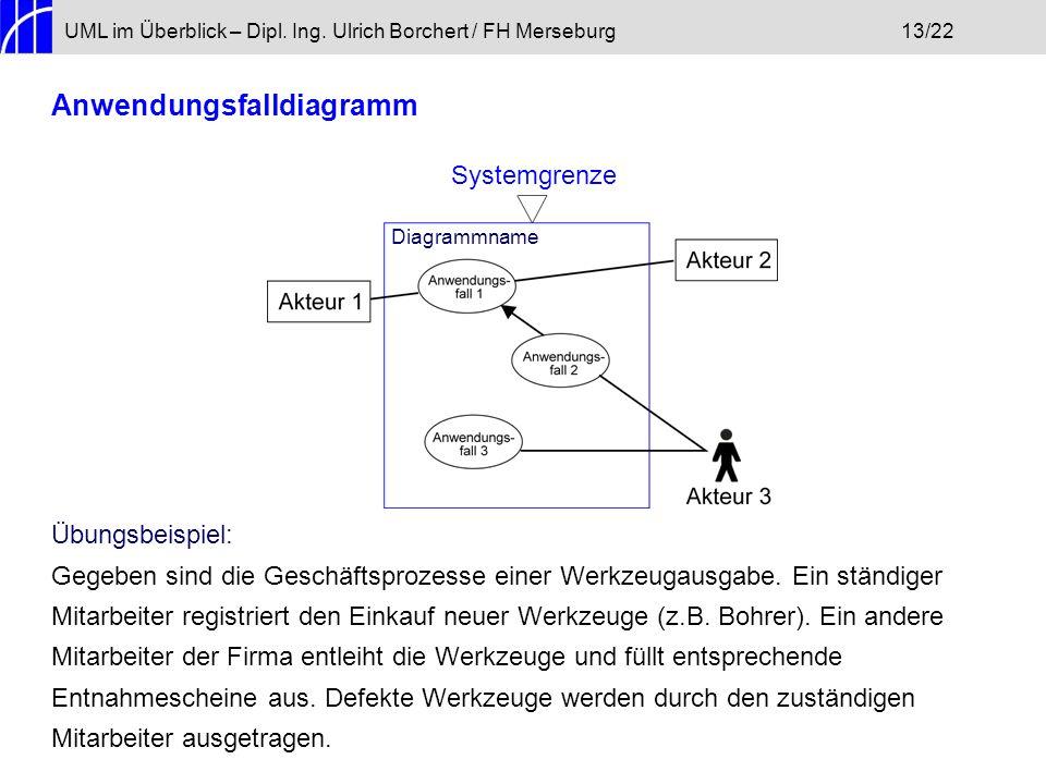 UML im Überblick – Dipl. Ing. Ulrich Borchert / FH Merseburg13/22 Übungsbeispiel: Gegeben sind die Geschäftsprozesse einer Werkzeugausgabe. Ein ständi
