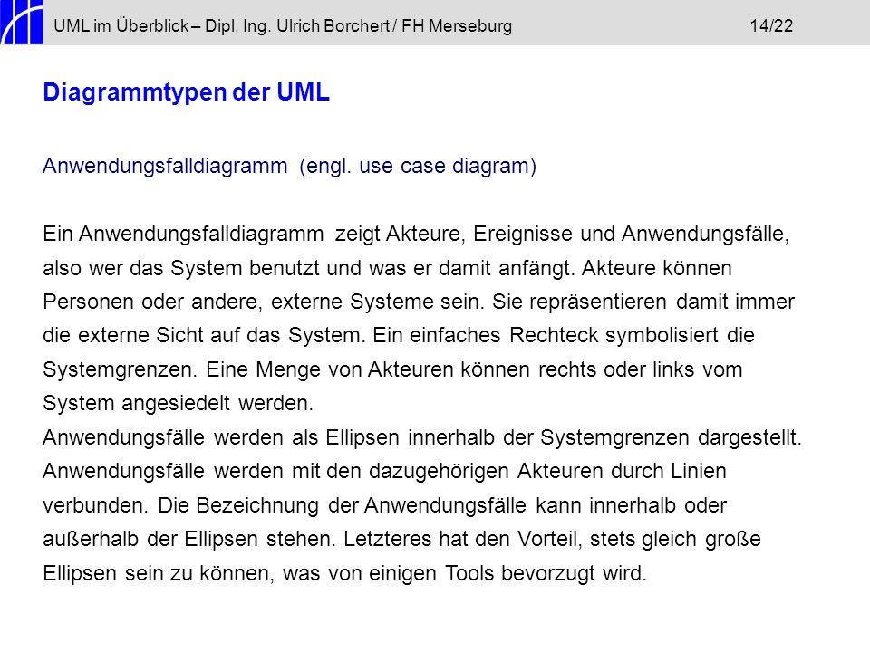 UML im Überblick – Dipl. Ing. Ulrich Borchert / FH Merseburg14/22 Diagrammtypen der UML Anwendungsfalldiagramm (engl. use case diagram) Ein Anwendungs