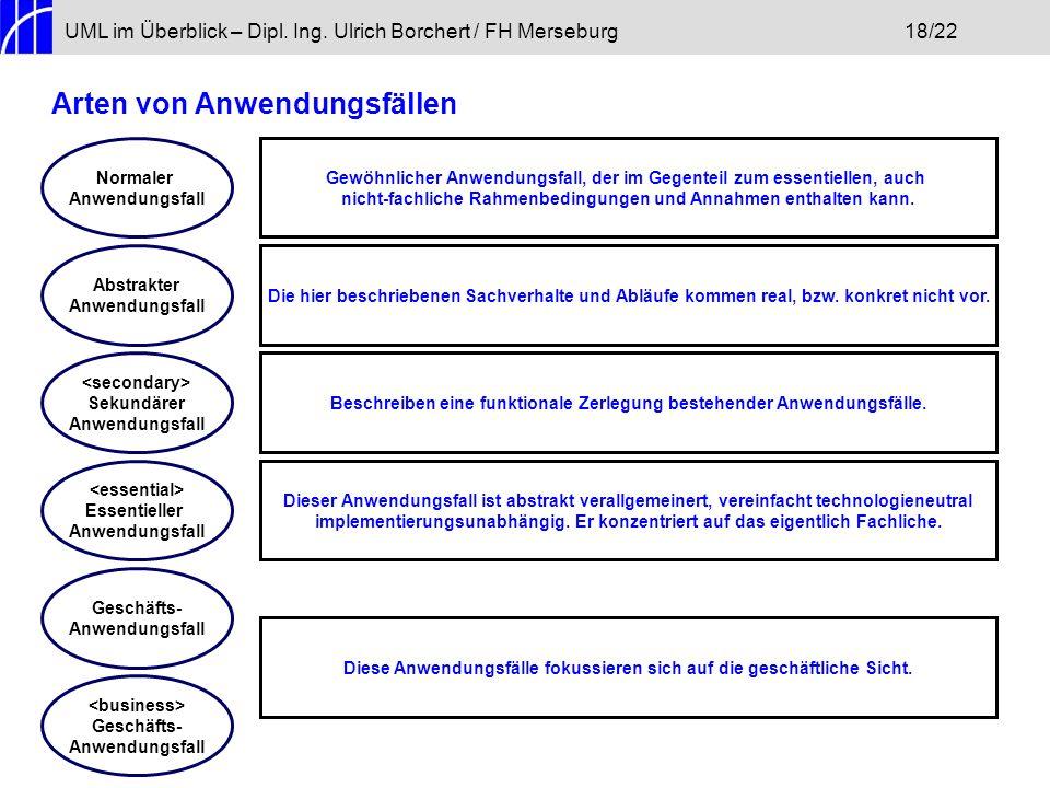 UML im Überblick – Dipl. Ing. Ulrich Borchert / FH Merseburg18/22 Arten von Anwendungsfällen Normaler Anwendungsfall Abstrakter Anwendungsfall Sekundä