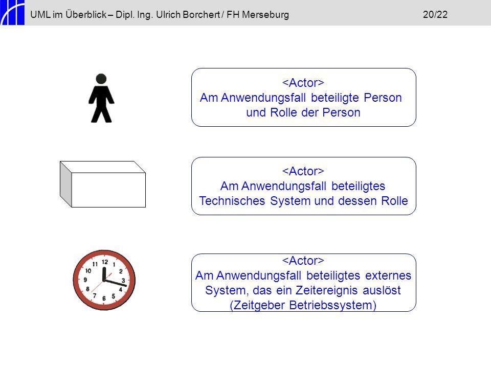 UML im Überblick – Dipl. Ing. Ulrich Borchert / FH Merseburg20/22 Am Anwendungsfall beteiligte Person und Rolle der Person Am Anwendungsfall beteiligt