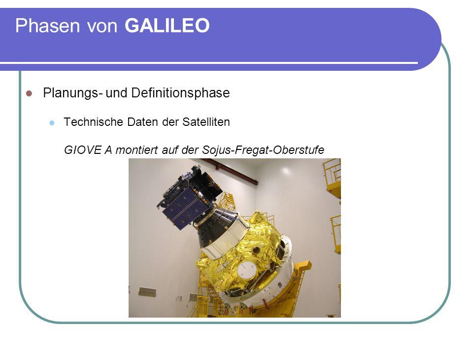 Phasen von GALILEO Planungs- und Definitionsphase Technische Daten der Satelliten GIOVE A montiert auf der Sojus-Fregat-Oberstufe