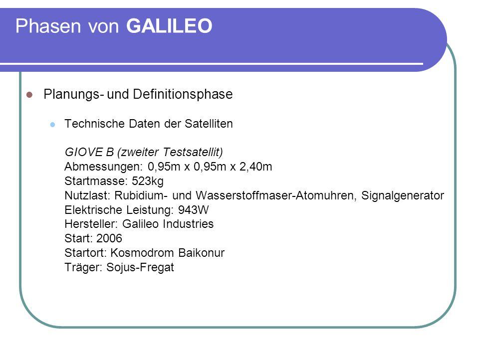 Phasen von GALILEO Planungs- und Definitionsphase Technische Daten der Satelliten GIOVE B (zweiter Testsatellit) Abmessungen: 0,95m x 0,95m x 2,40m St