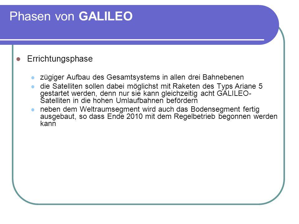 Phasen von GALILEO Errichtungsphase zügiger Aufbau des Gesamtsystems in allen drei Bahnebenen die Satelliten sollen dabei möglichst mit Raketen des Ty