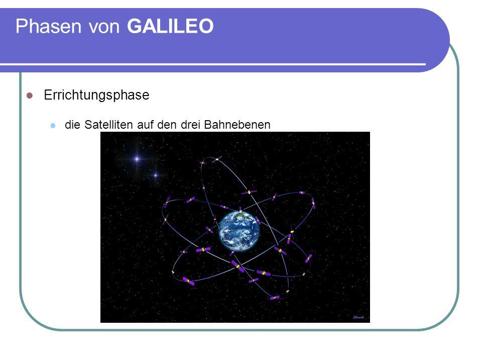 Phasen von GALILEO Errichtungsphase die Satelliten auf den drei Bahnebenen