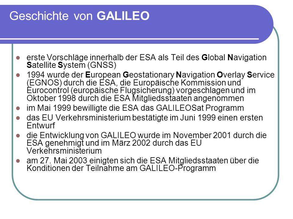 Dienste von GALILEO Frequenzzuweisungen für die Navigationssatelliten-Systeme GPS, GLONASS und GALILEO BezeichnungFrequenz-BandSystemBemerkung zu Diensten L1L1-Band 1559 – 1610MHz GPSin Nutzung G1L1-BandGLONASSin Nutzung L2L2-Band 1215 – 1260 MHz GPSin Nutzung G2L2-BandGLONASSin Nutzung E1L1-BandGALILEOgeplant für SoL E2L1-BandGALILEOgeplant für OS L5L5/E5-Band 1164 – 1215 MHZ GPS IIIgeplant E4L2-BandGALILEOgeplant für CS E5L5/E5-BandGALILEOgeplant für SoL E6E6-Band 1260 – 1300 MHz GALILEOgeplant für CS