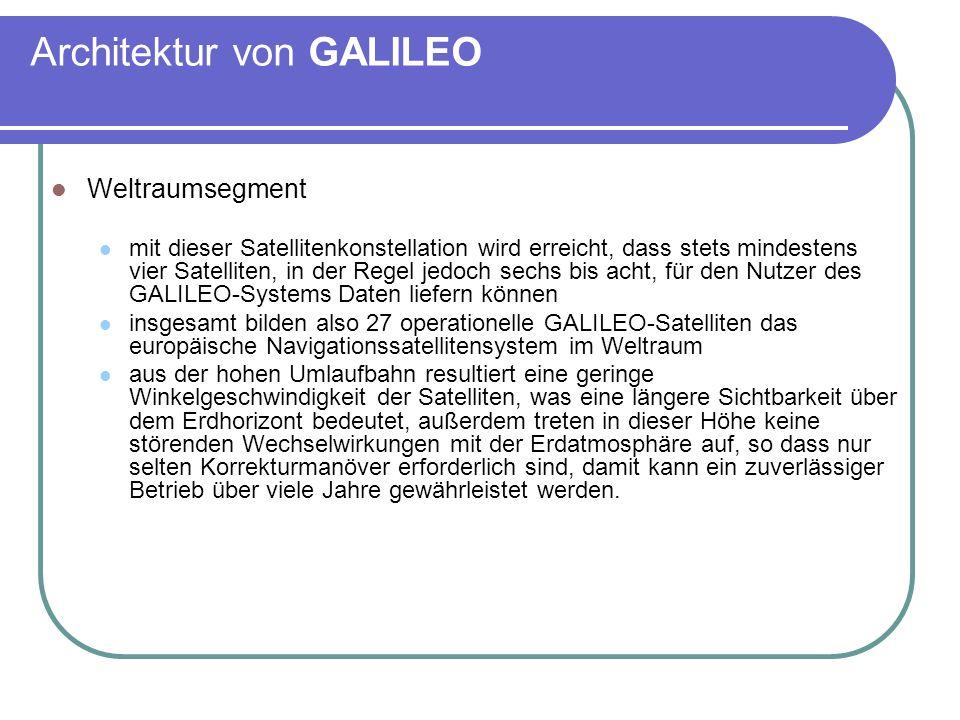 Architektur von GALILEO Weltraumsegment mit dieser Satellitenkonstellation wird erreicht, dass stets mindestens vier Satelliten, in der Regel jedoch s