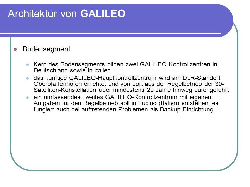 Architektur von GALILEO Bodensegment Kern des Bodensegments bilden zwei GALILEO-Kontrollzentren in Deutschland sowie in Italien das künftige GALILEO-H