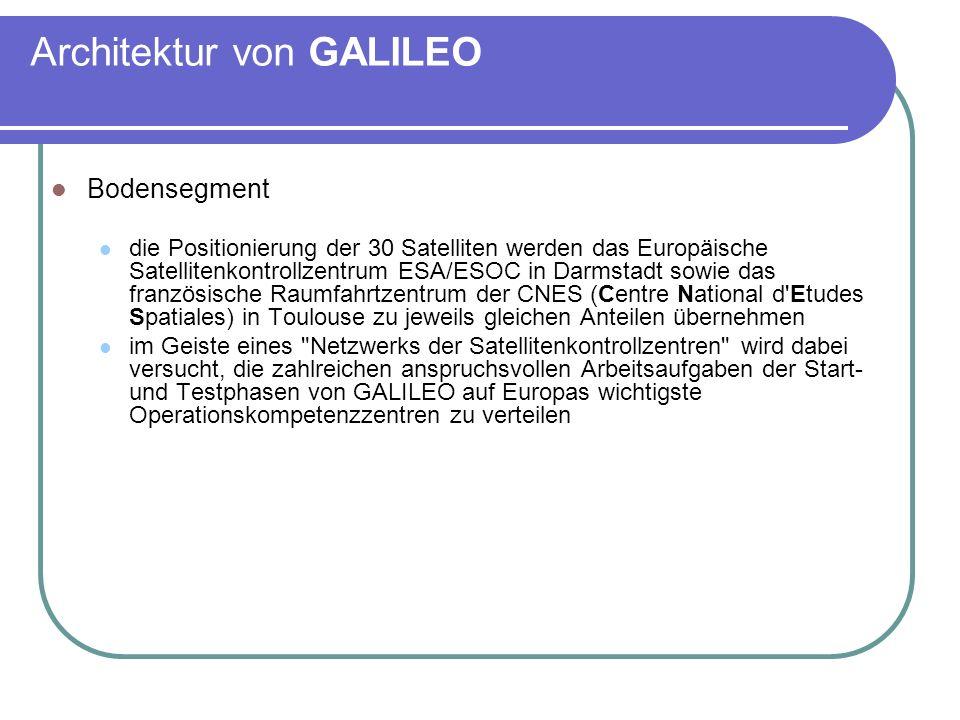 Architektur von GALILEO Bodensegment die Positionierung der 30 Satelliten werden das Europäische Satellitenkontrollzentrum ESA/ESOC in Darmstadt sowie