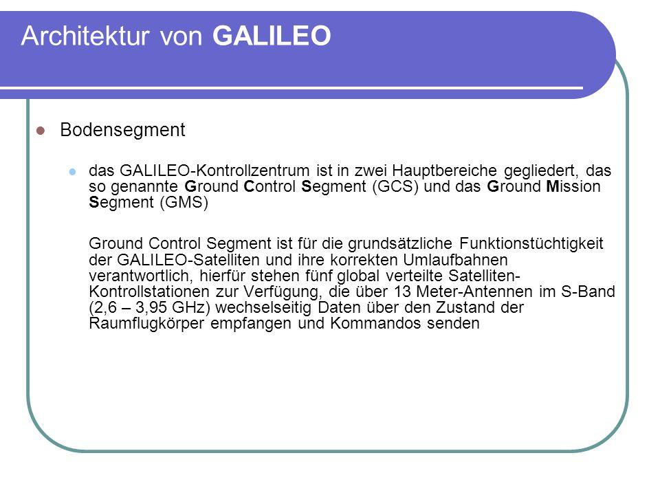 Architektur von GALILEO Bodensegment das GALILEO-Kontrollzentrum ist in zwei Hauptbereiche gegliedert, das so genannte Ground Control Segment (GCS) un
