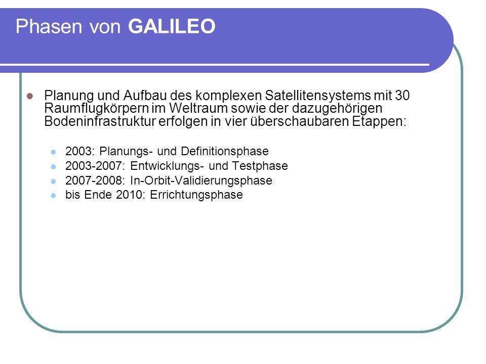 Phasen von GALILEO Entwicklungs- und Testphase Kosten-Nutzen-Analyse festlegen von Forschungsaufgaben Gewährleistung der Sicherheit des Systems notwendige Schritte zur Zuweisung von Funkfrequenzen Prüfung der Integration von EGNOS Entwurf von Vollmachten und Verträgen zur Zusammenarbeit mit der USA und Russland