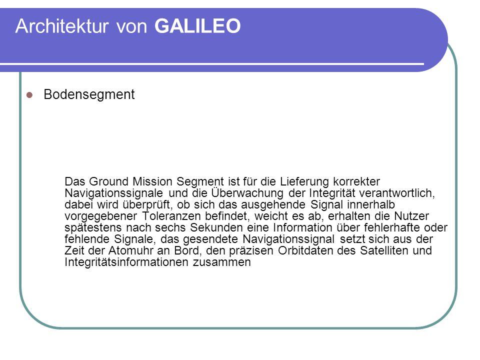 Architektur von GALILEO Bodensegment Das Ground Mission Segment ist für die Lieferung korrekter Navigationssignale und die Überwachung der Integrität