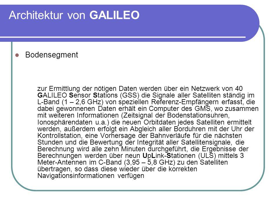 Architektur von GALILEO Bodensegment zur Ermittlung der nötigen Daten werden über ein Netzwerk von 40 GALILEO Sensor Stations (GSS) die Signale aller