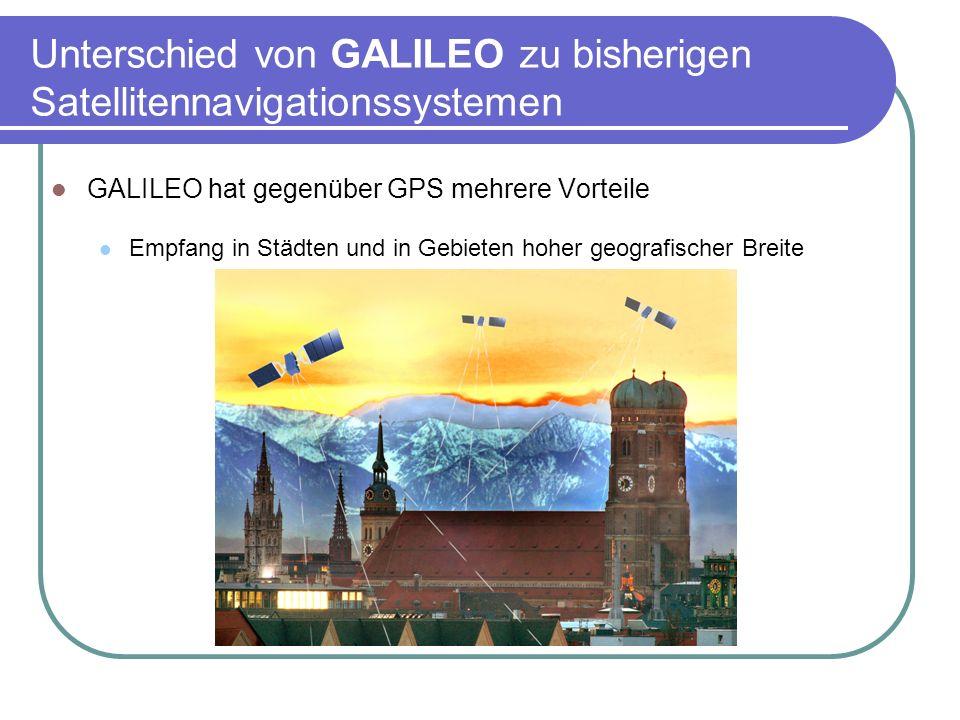 Unterschied von GALILEO zu bisherigen Satellitennavigationssystemen GALILEO hat gegenüber GPS mehrere Vorteile Empfang in Städten und in Gebieten hohe
