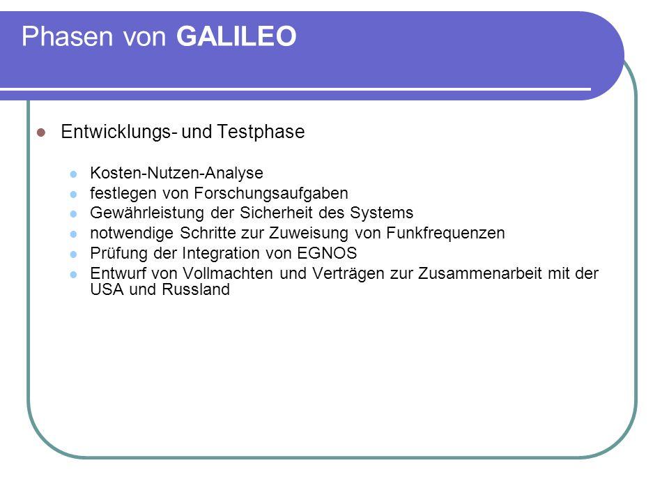 Phasen von GALILEO Entwicklungs- und Testphase Kosten-Nutzen-Analyse festlegen von Forschungsaufgaben Gewährleistung der Sicherheit des Systems notwen