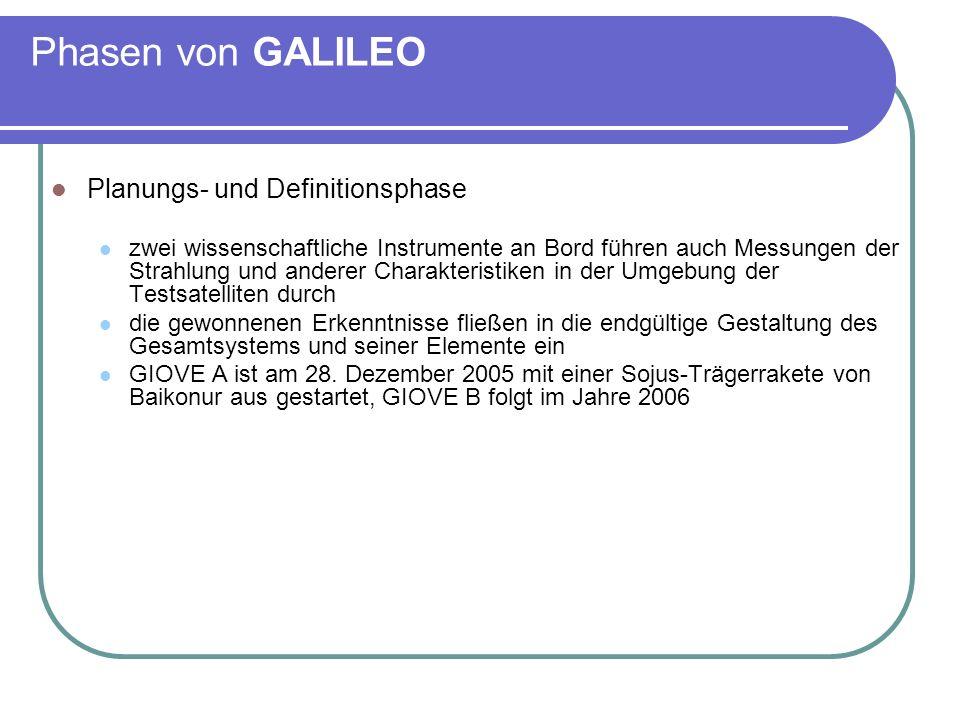 Phasen von GALILEO Planungs- und Definitionsphase Technische Daten der Satelliten GIOVE A (erster Testsatellit) Abmessungen: 1,30m x 1,74m x 1,40m Startmasse: 450kg Nutzlast: Rubidium-Atomuhren, Signalgenerator Elektrische Leistung: 660W Hersteller: Surrey Satellite Technology Start: 28.