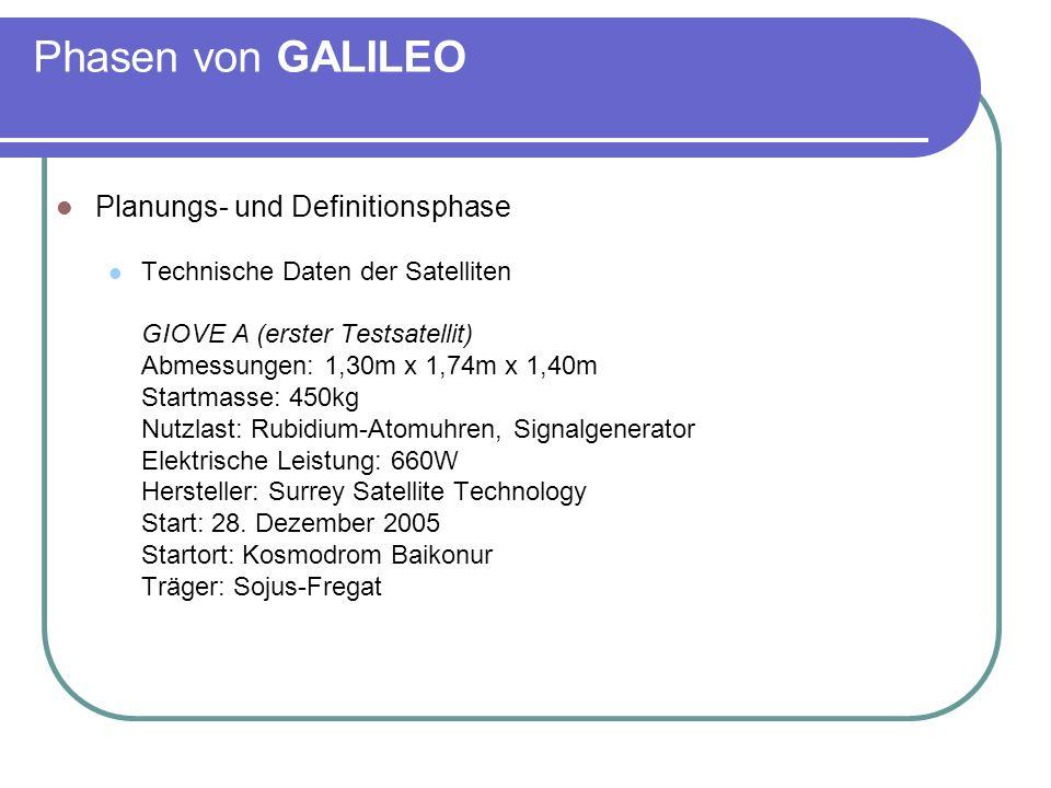Phasen von GALILEO Planungs- und Definitionsphase Technische Daten der Satelliten GIOVE A (erster Testsatellit) Abmessungen: 1,30m x 1,74m x 1,40m Sta