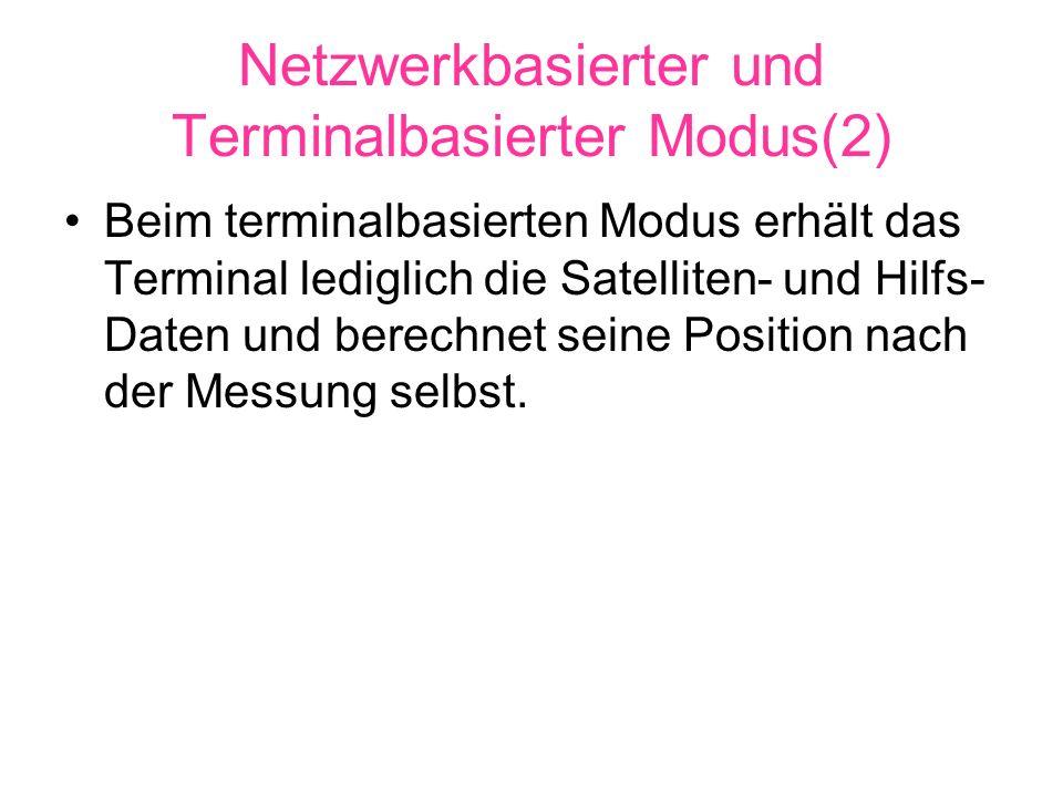 Netzwerkbasierter und Terminalbasierter Modus(2) Beim terminalbasierten Modus erhält das Terminal lediglich die Satelliten- und Hilfs- Daten und berechnet seine Position nach der Messung selbst.
