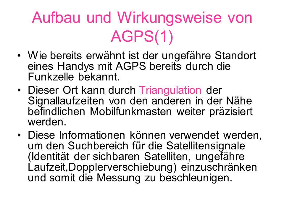 Aufbau und Wirkungsweise von AGPS(2) Beim konventionellen GPS hat der Empfänger wesentlich mehr Aufgaben zu bewältigen als beim AGPS Beim AGPS werden die Satellitendaten von Referenzempfängern gelesen, die stationär an Orten mit guter Sicht zum Himmel aufgestellt sind, so dass der mobile Empfänger nur die Ankunftszeiten messen muss, wozu ein um bis zu 30 dB geringerer Pegel ausreicht.