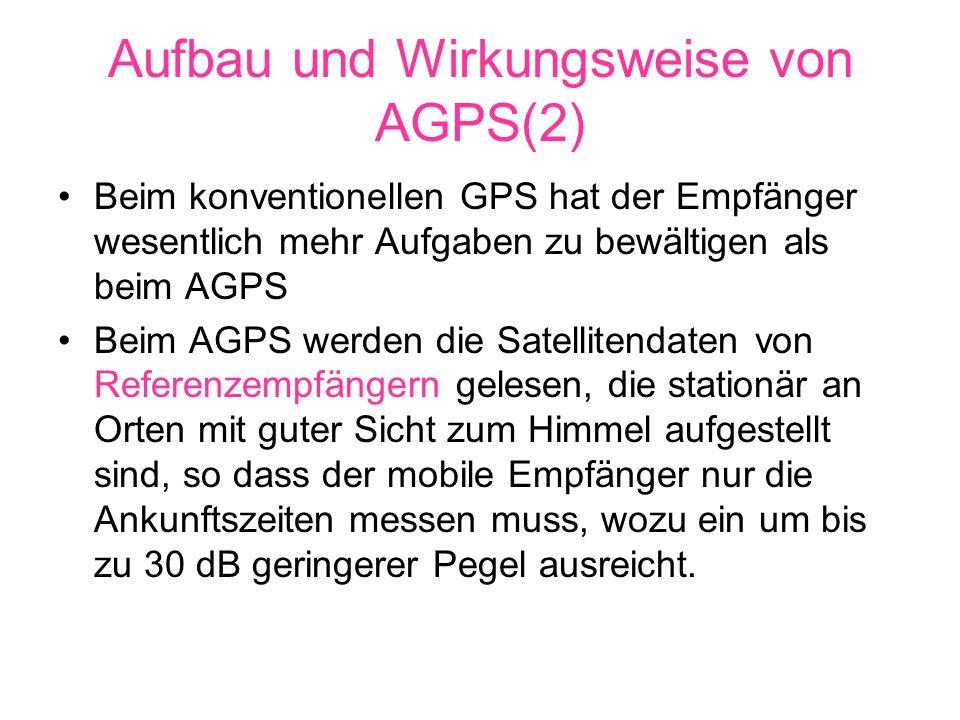 Aufbau und Wirkungsweise von AGPS(3) Zusätzlich können erweiterte Fehlerkorrekturen nach dem Prinzip von DGPS übertragen werden.