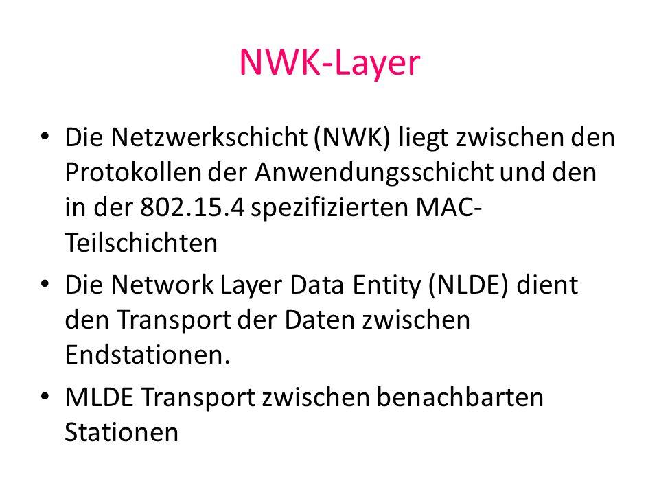 NWK-Layer Die Netzwerkschicht (NWK) liegt zwischen den Protokollen der Anwendungsschicht und den in der 802.15.4 spezifizierten MAC- Teilschichten Die