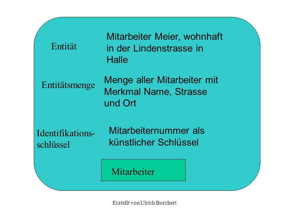 Erstellt von Ulrich Borchert Entität Mitarbeiter Meier, wohnhaft in der Lindenstrasse in Halle Entitätsmenge Menge aller Mitarbeiter mit Merkmal Name,
