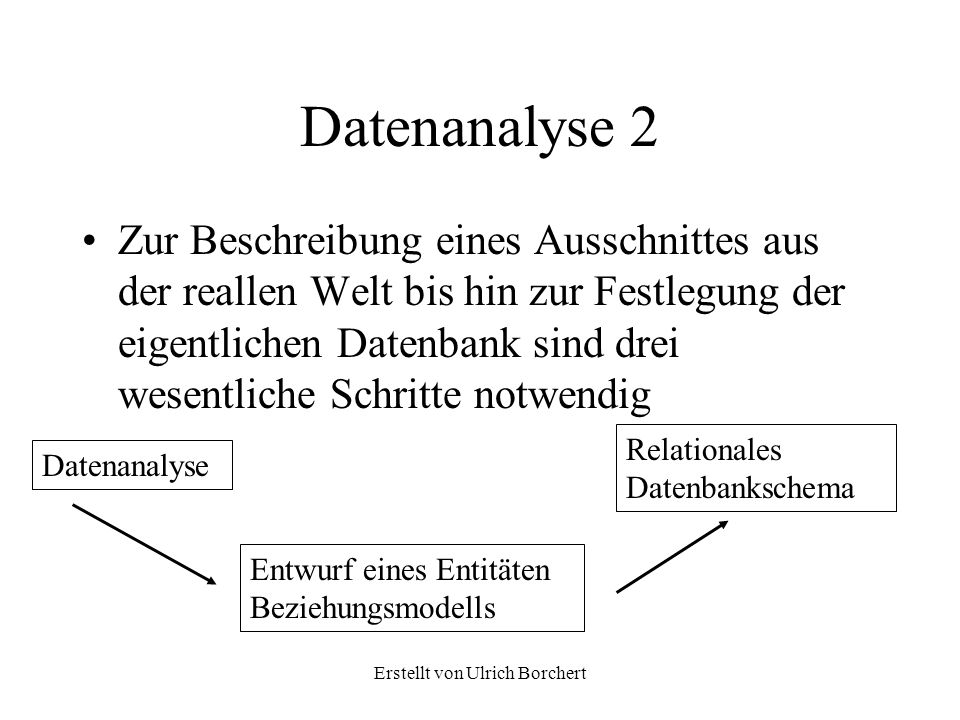 Erstellt von Ulrich Borchert Datenanalyse 3 Bei der Datenanalyse geht es darum, zusammen mit dem Benutzer die für das Informationssytem notwendigen Daten und deren Beziehungen samt Mengengerüst zu ermitteln.