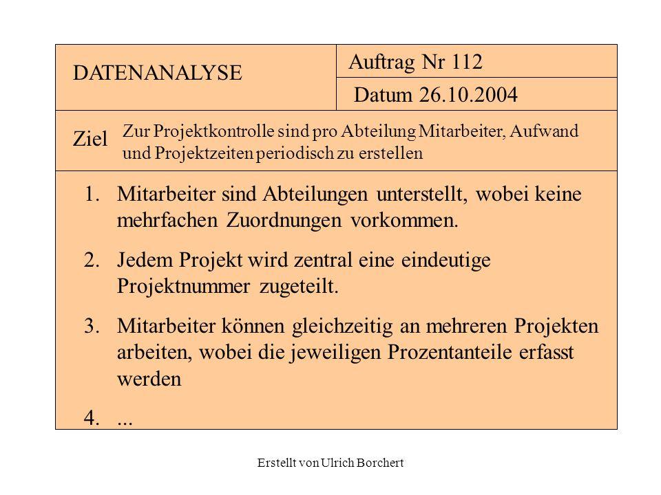 Erstellt von Ulrich Borchert DATENANALYSE Auftrag Nr 112 Datum 26.10.2004 Ziel Zur Projektkontrolle sind pro Abteilung Mitarbeiter, Aufwand und Projek