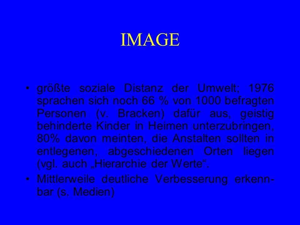 IMAGE größte soziale Distanz der Umwelt; 1976 sprachen sich noch 66 % von 1000 befragten Personen (v. Bracken) dafür aus, geistig behinderte Kinder in