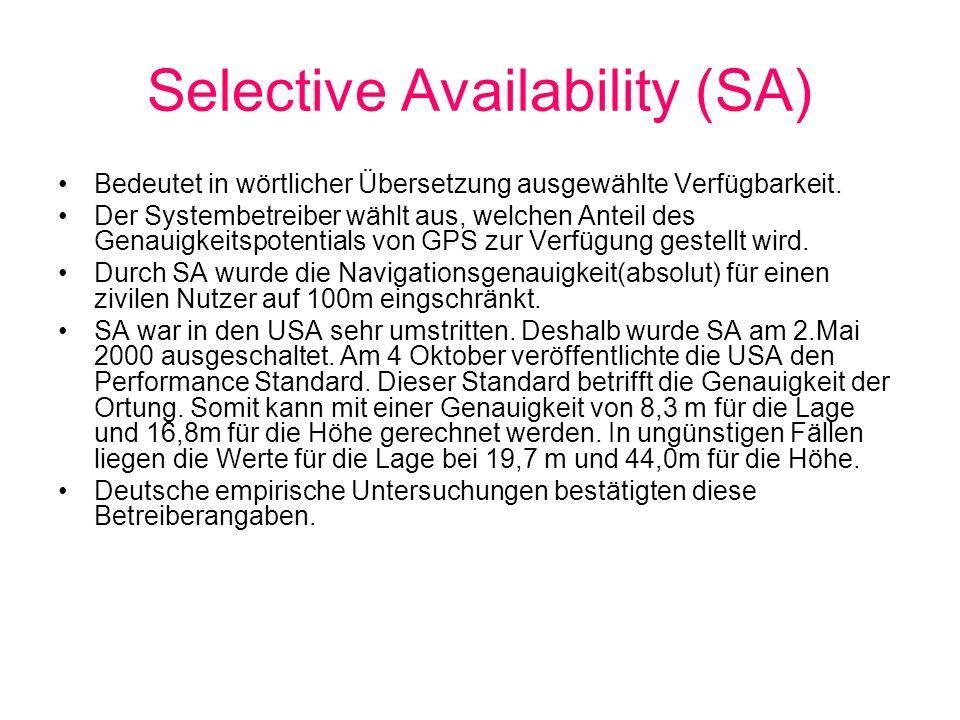 Übertragung der Daten(1) Die Daten des GPS Systems werden durch Phasenmodulation auf das Trägersignal aufmoduliert.
