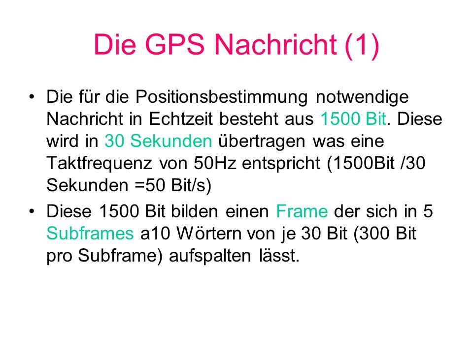 Die GPS Nachricht (2)