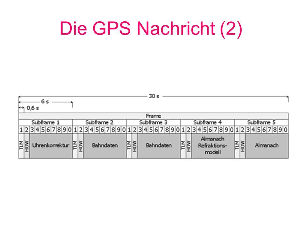 DGPS(2) Prinzip Korrekturdaten