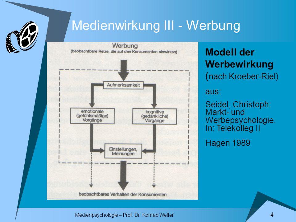 Medienpsychologie – Prof. Dr. Konrad Weller 4 Medienwirkung III - Werbung Modell der Werbewirkung ( nach Kroeber-Riel) aus: Seidel, Christoph: Markt-