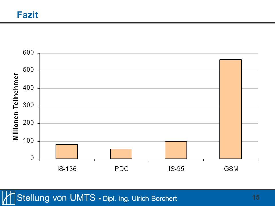 Stellung von UMTS Dipl. Ing. Ulrich Borchert 15 Fazit